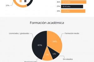 Annual Report – Professionals Etalentum